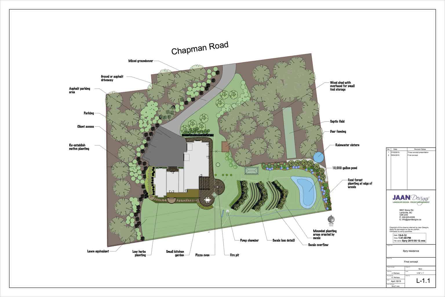 Landscape design questionnaire 28 images chemainus for Garden design questionnaire